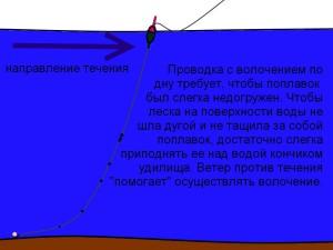 проводка с волочением по дну